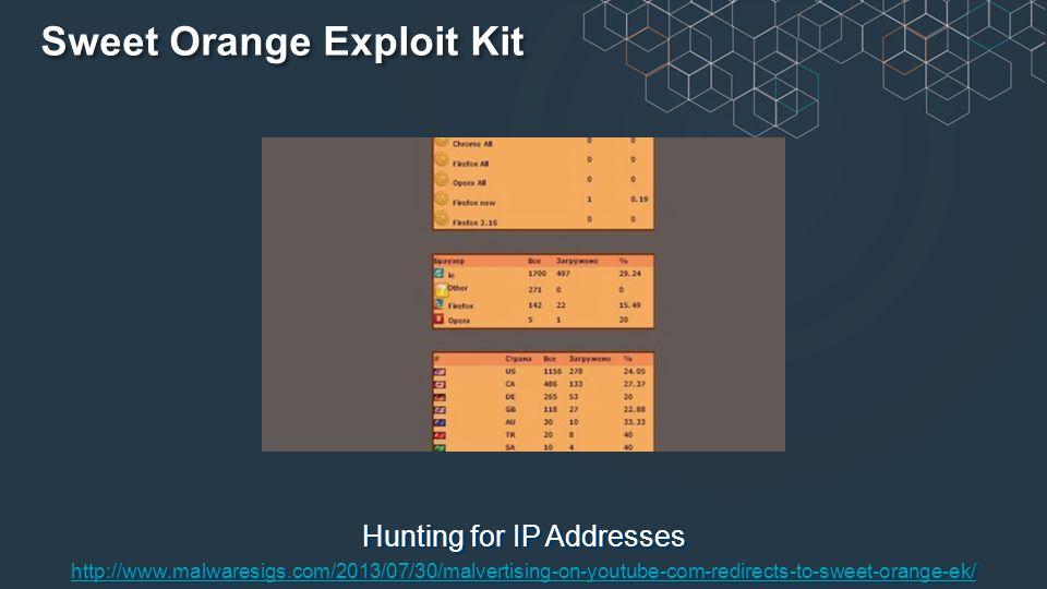 Hunting for IP Addresses http://www.malwaresigs.com/2013/07/30/malvertising-on-youtube-com-redirects-to-sweet-orange-ek/ Sweet Orange Exploit Kit