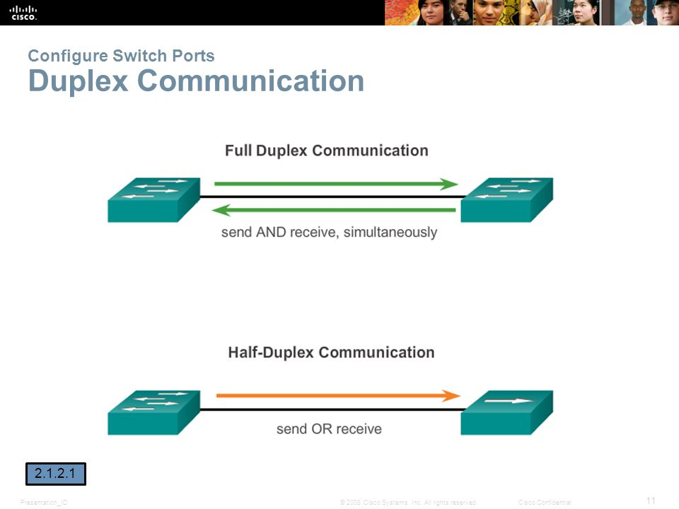 Presentation_ID 11 © 2008 Cisco Systems, Inc. All rights reserved.Cisco Confidential Configure Switch Ports Duplex Communication 2.1.2.1