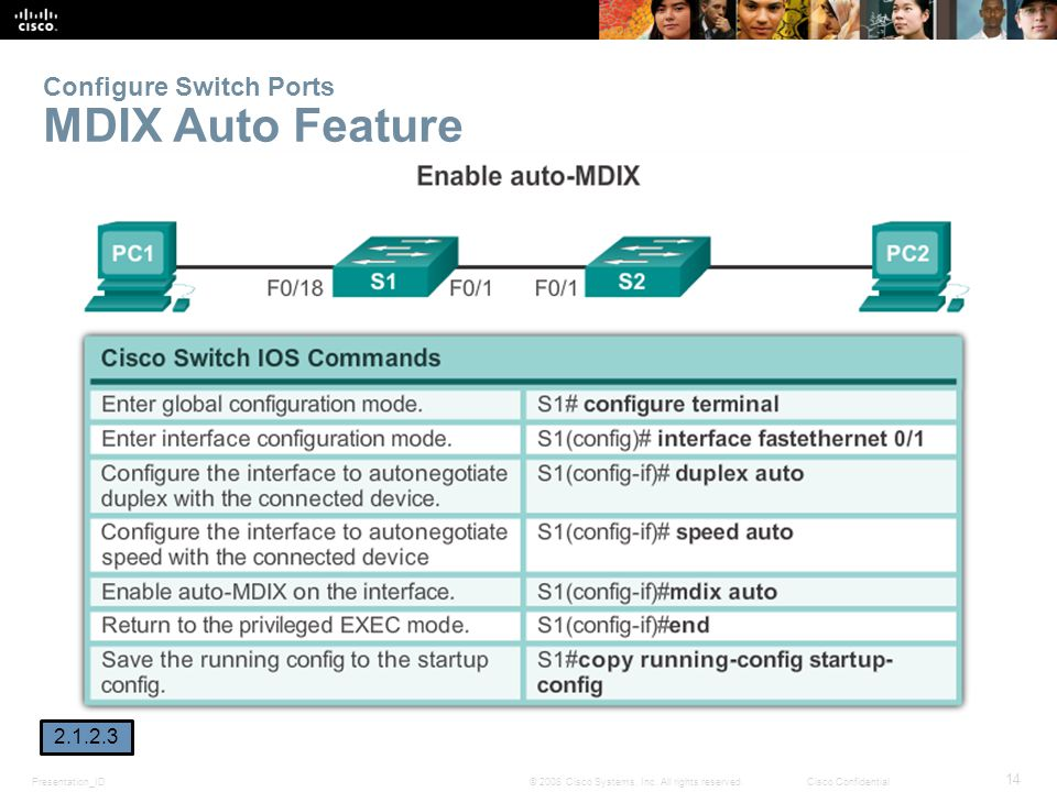 Presentation_ID 14 © 2008 Cisco Systems, Inc. All rights reserved.Cisco Confidential Configure Switch Ports MDIX Auto Feature 2.1.2.3