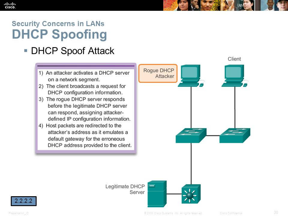 Presentation_ID 30 © 2008 Cisco Systems, Inc. All rights reserved.Cisco Confidential Security Concerns in LANs DHCP Spoofing  DHCP Spoof Attack 2.2.2