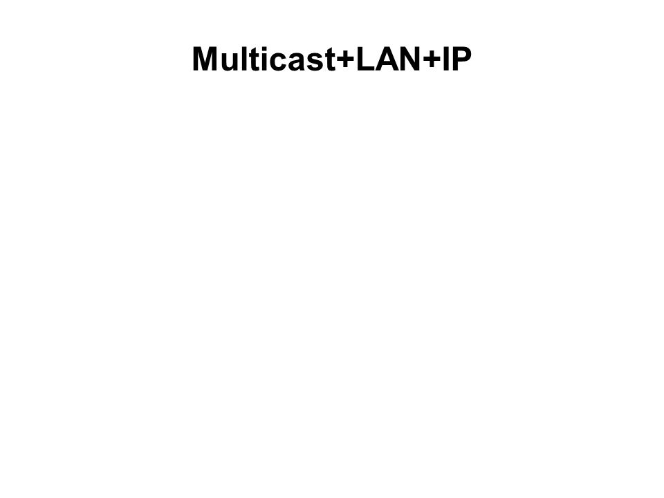 Multicast+LAN+IP