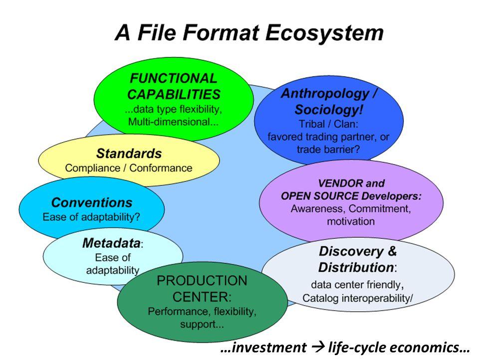 …investment  life-cycle economics…