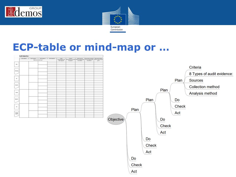 ECP-table or mind-map or … 11