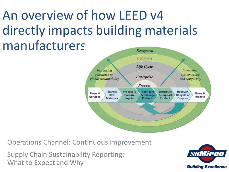 An overview of how LEED v4 directly impacts building materials manufacturers Operations Channel: Continuous Improvement Supply Chain Sustainability Re