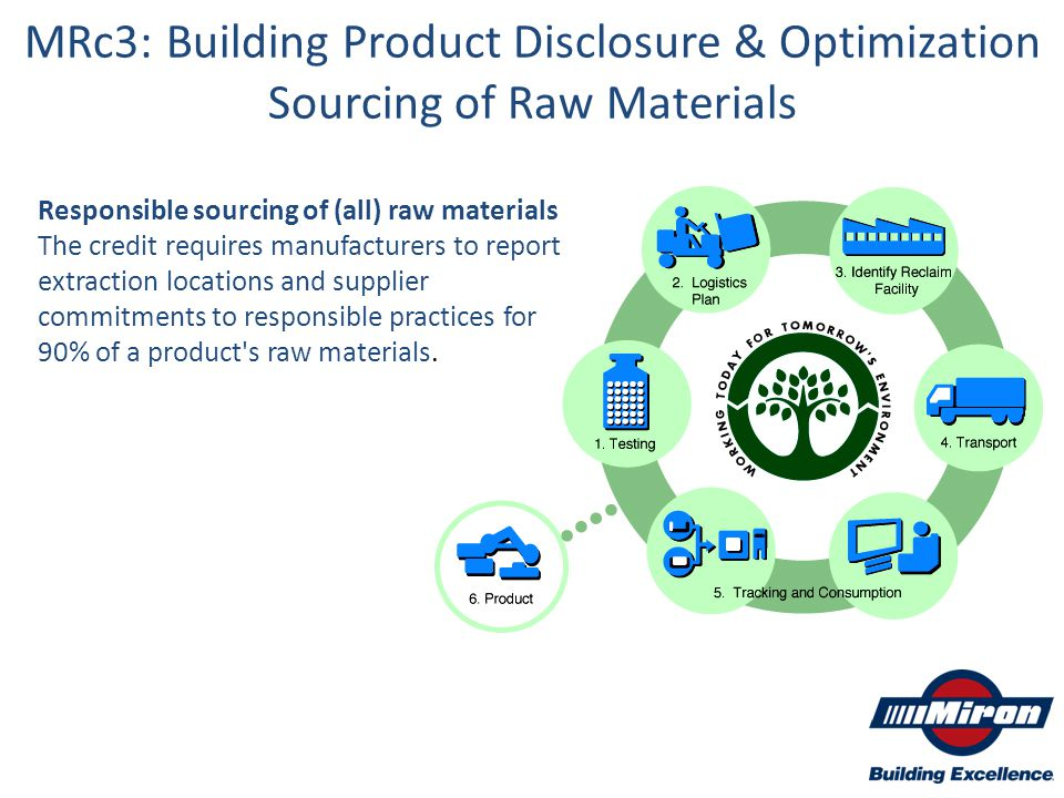Responsible sourcing of (all) raw materials The credit requires manufacturers to report extraction locations and supplier commitments to responsible p