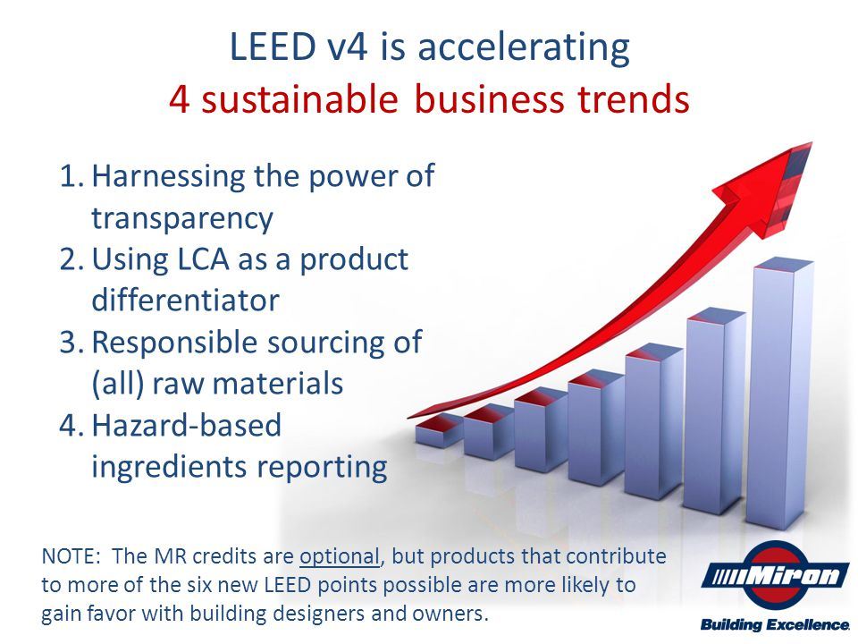 Hazard-based ingredients reporting LEED v4 marks USGBC s first major move into addressing the potential toxicity of building product ingredients.