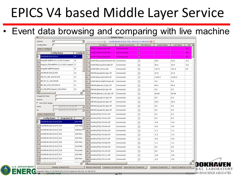 26 BROOKHAVEN SCIENCE ASSOCIATES EPICS V4 based Middle Layer Service Event data browsing and comparing with live machine