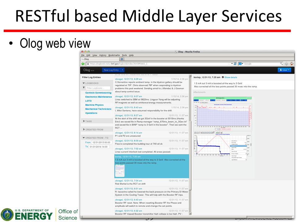 39 BROOKHAVEN SCIENCE ASSOCIATES RESTful based Middle Layer Services Olog web view