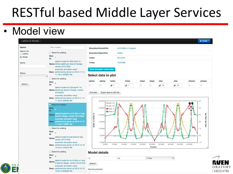 45 BROOKHAVEN SCIENCE ASSOCIATES RESTful based Middle Layer Services 45 Model view
