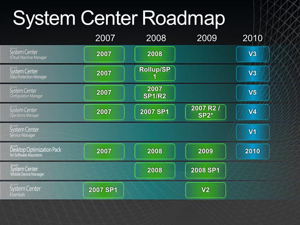 System Center Roadmap