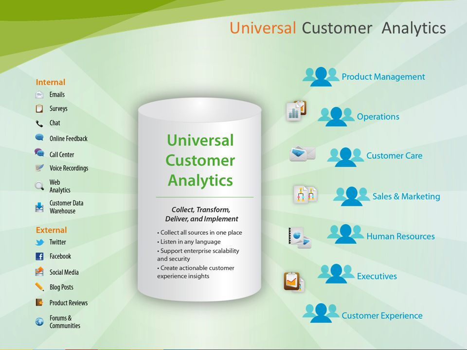 4 © 2011 Clarabridge ® Universal Customer Analytics