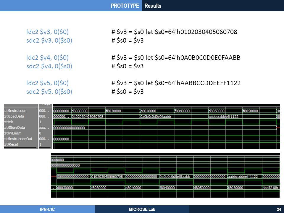 IPN-CICMICROSE Lab24 Results ldc2 $v3, 0($0)# $v3 = $s0 let $s0=64'h0102030405060708 sdc2 $v3, 0($s0)# $s0 = $v3 ldc2 $v4, 0($0)# $v3 = $s0 let $s0=64