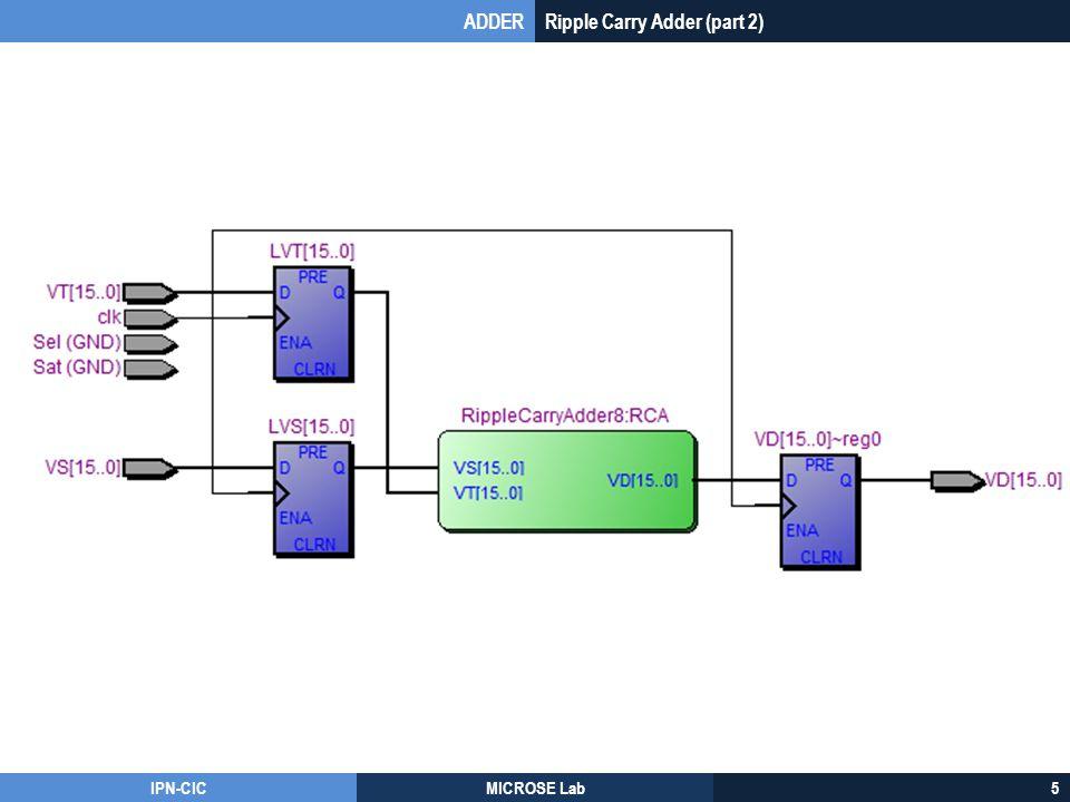IPN-CICMICROSE Lab5 Ripple Carry Adder (part 2)ADDER
