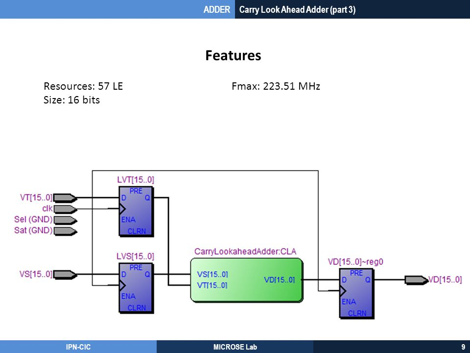 IPN-CICMICROSE Lab9 Carry Look Ahead Adder (part 3) Features Resources: 57 LEFmax: 223.51 MHz Size: 16 bits ADDER