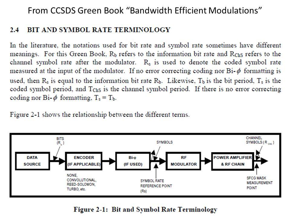 From CCSDS Green Book Bandwidth Efficient Modulations