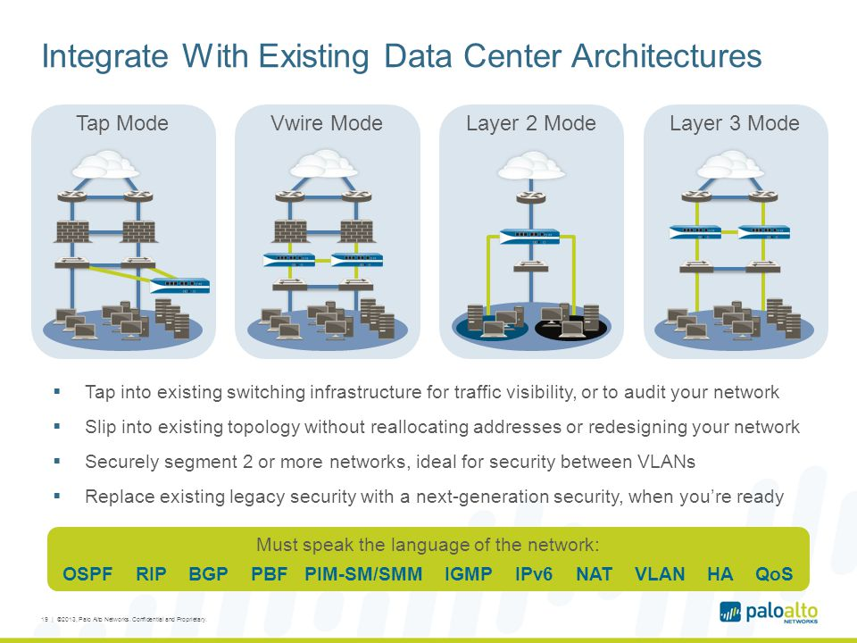 Integrate With Existing Data Center Architectures  Tap into existing switching infrastructure for traffic visibility, or to audit your network  Slip into existing topology without reallocating addresses or redesigning your network  Securely segment 2 or more networks, ideal for security between VLANs  Replace existing legacy security with a next-generation security, when you're ready 19 | ©2013, Palo Alto Networks.