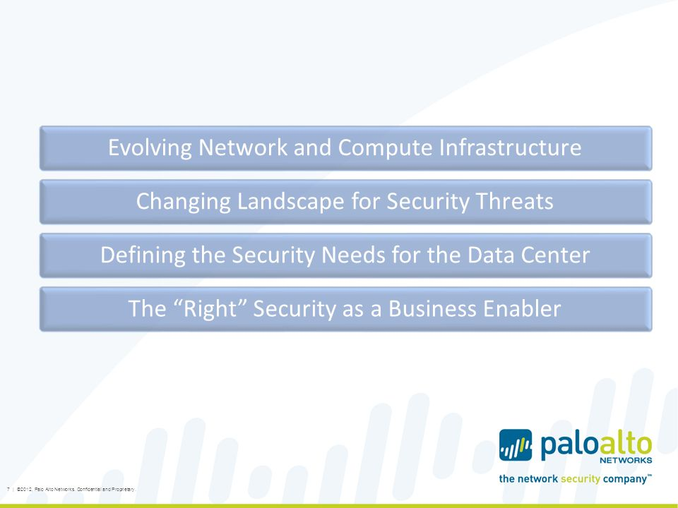 7 | ©2012, Palo Alto Networks. Confidential and Proprietary.