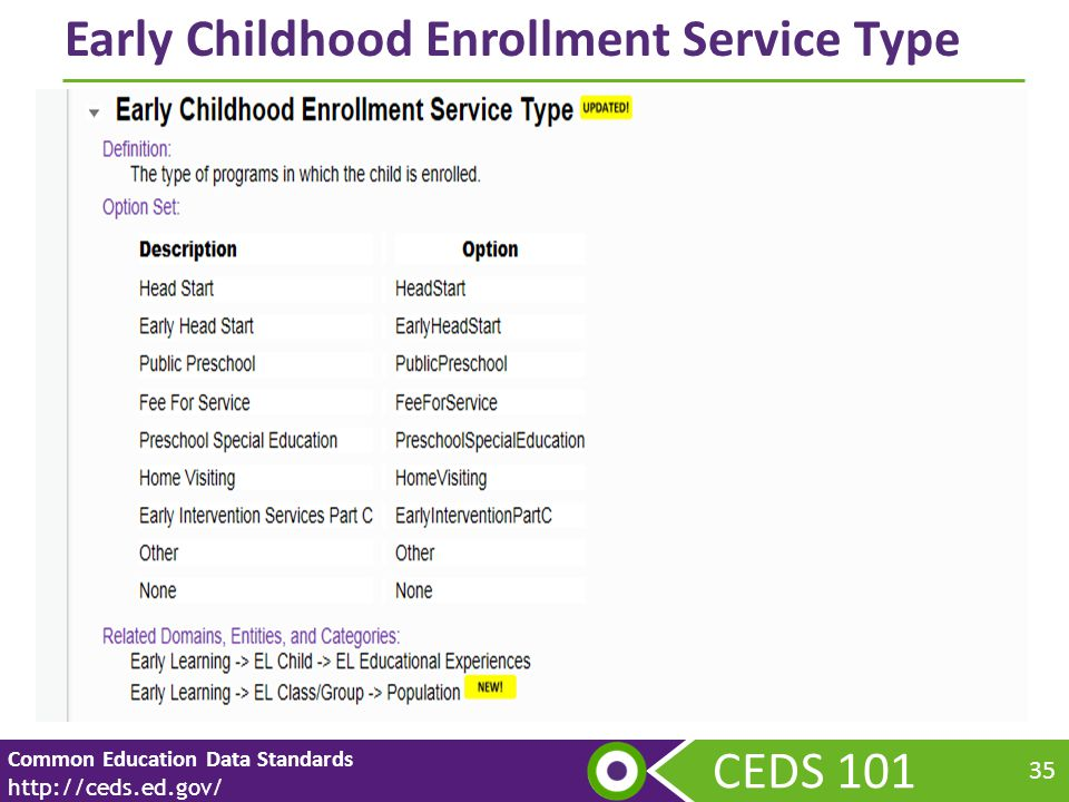 CEDS 101 Common Education Data Standards http://ceds.ed.gov/ 35 Early Childhood Enrollment Service Type
