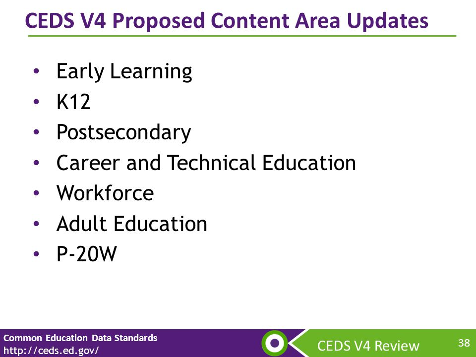 CEDS V4 Review Common Education Data Standards http://ceds.ed.gov/ 38 Early Learning K12 Postsecondary Career and Technical Education Workforce Adult