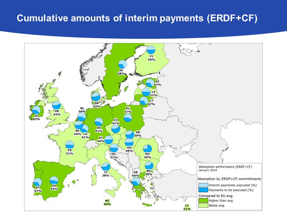 Cumulative amounts of interim payments (ERDF+CF)