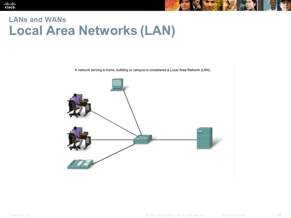 Presentation_ID 24 © 2008 Cisco Systems, Inc. All rights reserved.Cisco Confidential LANs and WANs Local Area Networks (LAN)