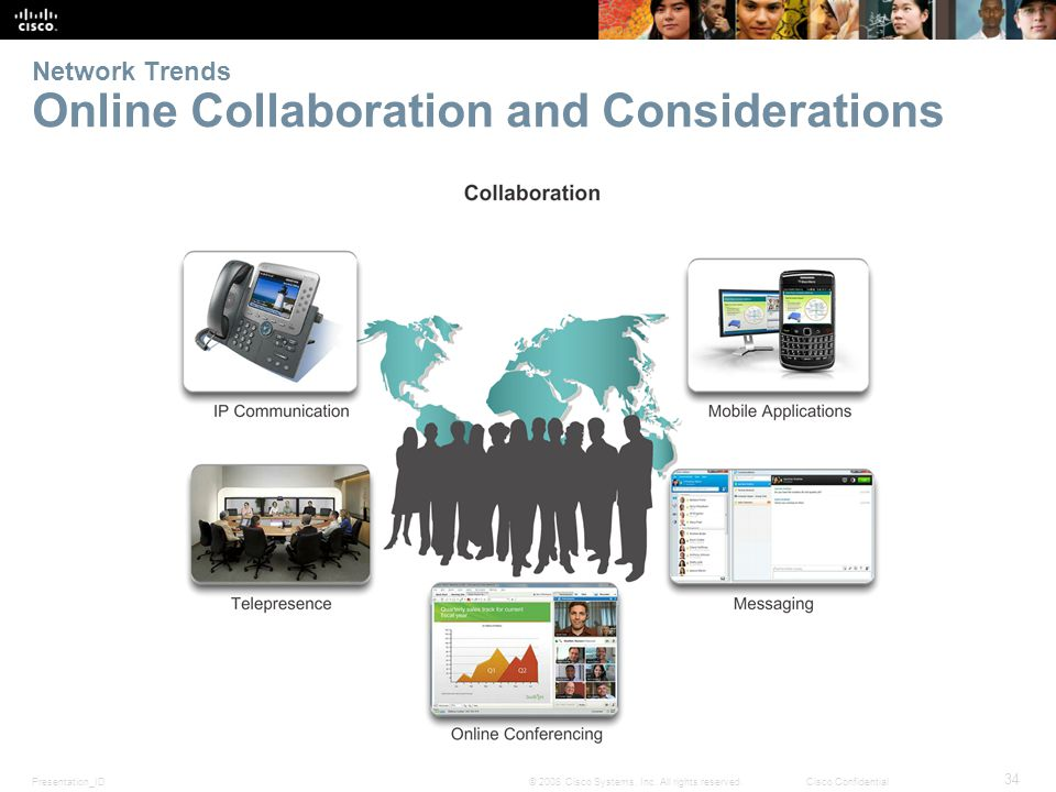 Presentation_ID 34 © 2008 Cisco Systems, Inc. All rights reserved.Cisco Confidential Network Trends Online Collaboration and Considerations