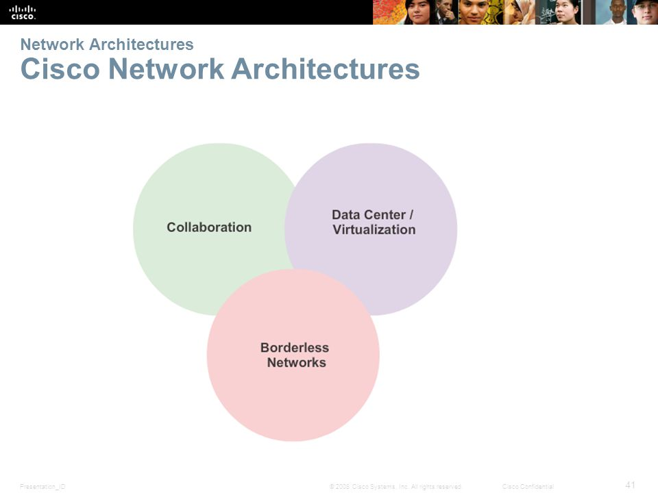 Presentation_ID 41 © 2008 Cisco Systems, Inc. All rights reserved.Cisco Confidential Network Architectures Cisco Network Architectures
