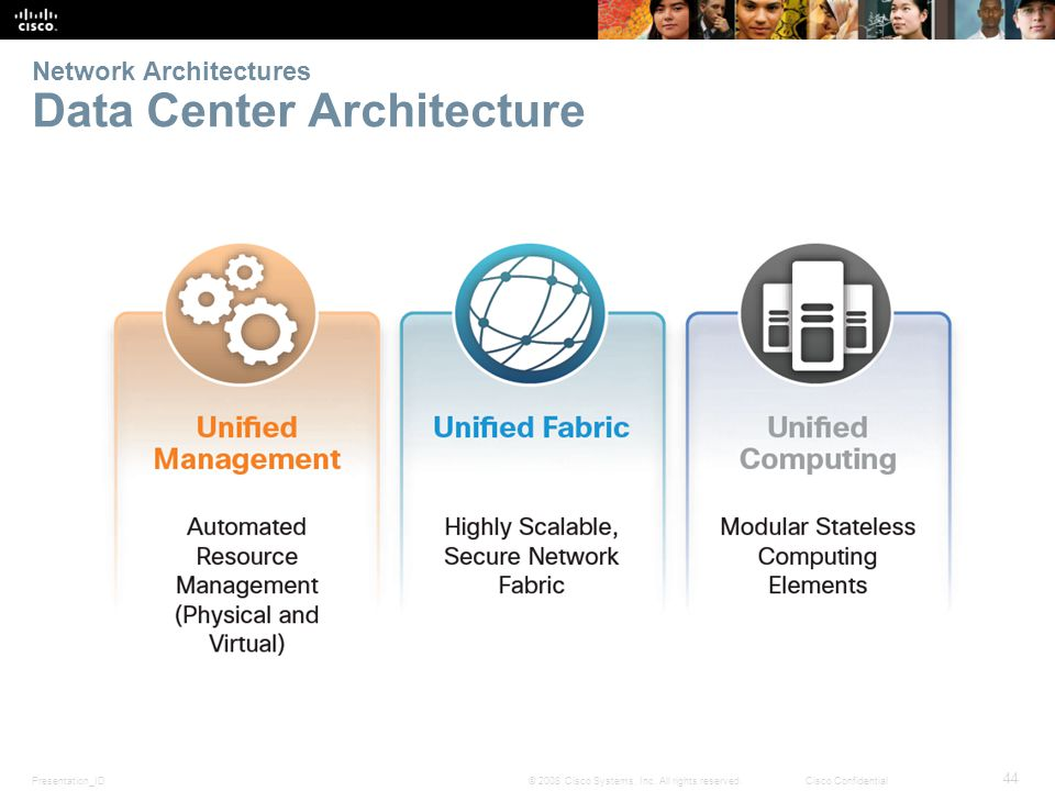 Presentation_ID 44 © 2008 Cisco Systems, Inc. All rights reserved.Cisco Confidential Network Architectures Data Center Architecture