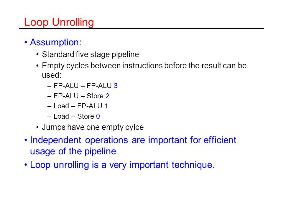 Example For (i=1000; i>0; i=i-1) x[i]=x[i]+s Loop: load f0, 0(r1) ; f0=x[i] add f4,f0,f2 ; x[i]+s store f4, 0(r1); x[i]= addi r1,r1, -8 ; bne r1,r2,Loop; Branch r1!=r2 Compiler Loop: load f0, 0(r1) ; 1 stall ; 2 add f4,f0,f2 ; 3 stall ; 4 stall ; 5 store f4, 0(r1); 6 addi r1,r1, -8 ; 7 stall ; 8 bne r1,r2,Loop; 9 stall ;10 Execution