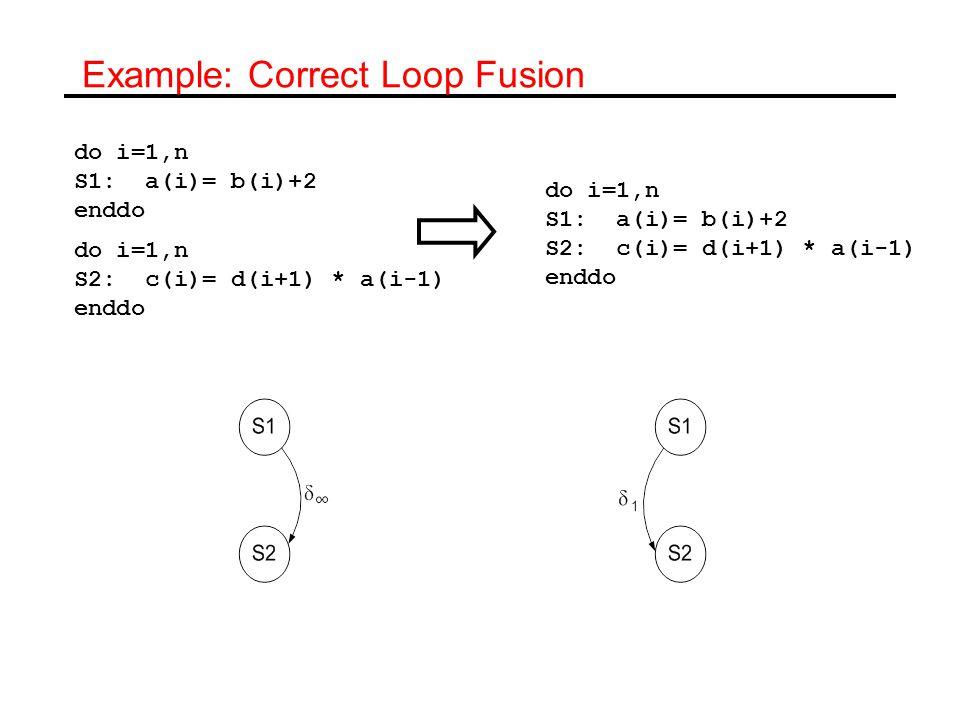 Example: Correct Loop Fusion do i=1,n S1: a(i)= b(i)+2 enddo do i=1,n S2: c(i)= d(i+1) * a(i-1) enddo do i=1,n S1: a(i)= b(i)+2 S2: c(i)= d(i+1) * a(i-1) enddo