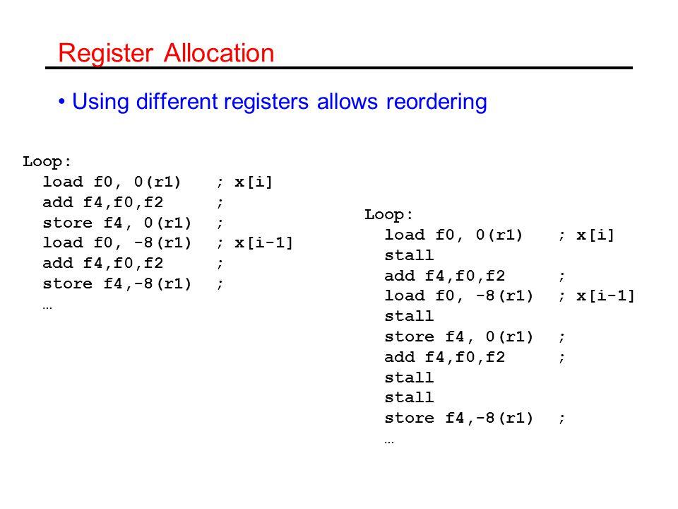Example: Incorrect Loop Fusion do i=1,n S1: a(i)= b(i)+2 enddo do i=1,n S2: c(i)= d(i+1) * a(i+1) enddo do i=1,n S1: a(i)= b(i)+2 S2: c(i)= d(i+1) * a(i+1) enddo