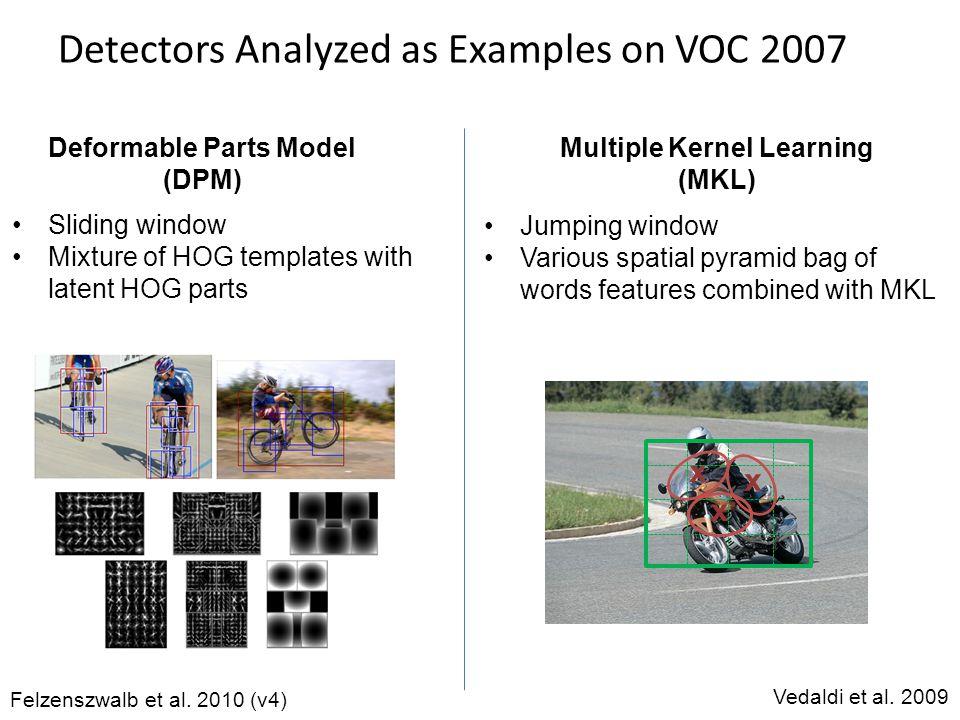 Detectors Analyzed as Examples on VOC 2007 Deformable Parts Model (DPM) Felzenszwalb et al. 2010 (v4) Sliding window Mixture of HOG templates with lat
