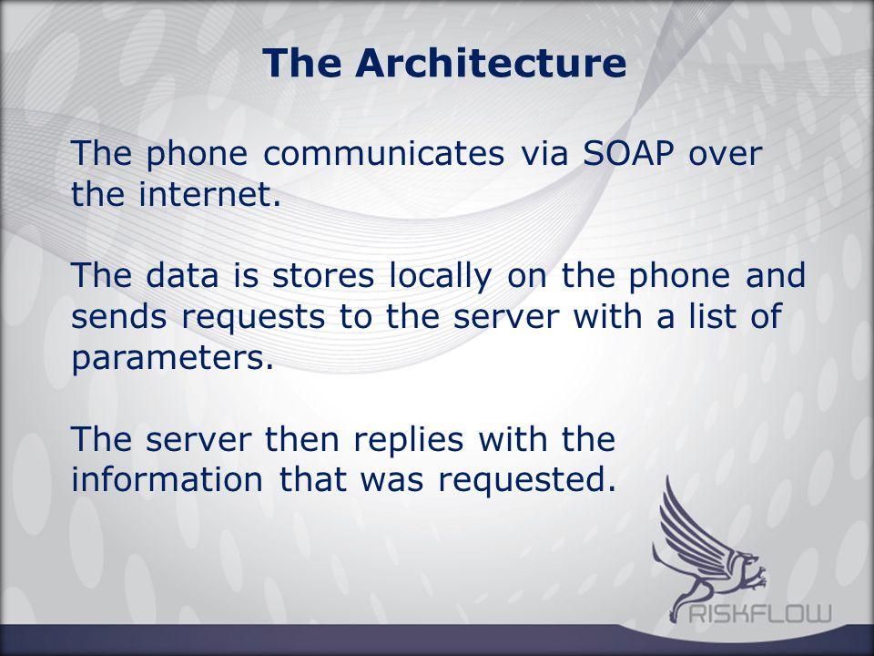 The phone communicates via SOAP over the internet.