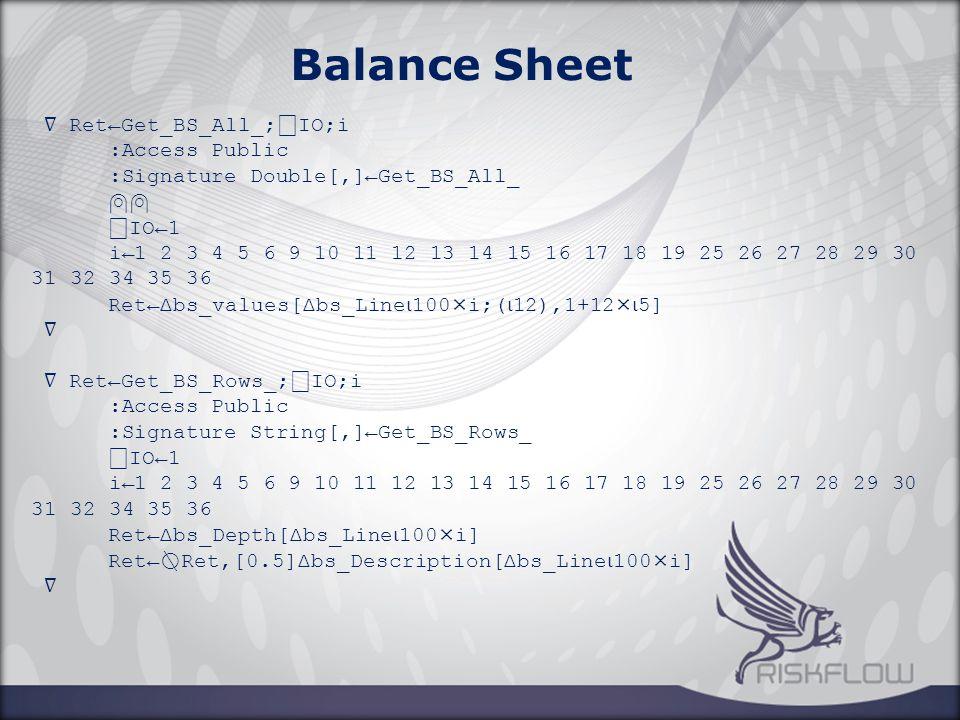∇ Ret←Get_BS_All_; ⎕ IO;i :Access Public :Signature Double[,]←Get_BS_All_ ⍝⍝ ⎕ IO←1 i←1 2 3 4 5 6 9 10 11 12 13 14 15 16 17 18 19 25 26 27 28 29 30 31 32 34 35 36 Ret←∆bs_values[∆bs_Line ⍳ 100×i;( ⍳ 12),1+12× ⍳ 5] ∇ ∇ Ret←Get_BS_Rows_; ⎕ IO;i :Access Public :Signature String[,]←Get_BS_Rows_ ⎕ IO←1 i←1 2 3 4 5 6 9 10 11 12 13 14 15 16 17 18 19 25 26 27 28 29 30 31 32 34 35 36 Ret←∆bs_Depth[∆bs_Line ⍳ 100×i] Ret← ⍉ Ret,[0.5]∆bs_Description[∆bs_Line ⍳ 100×i] ∇