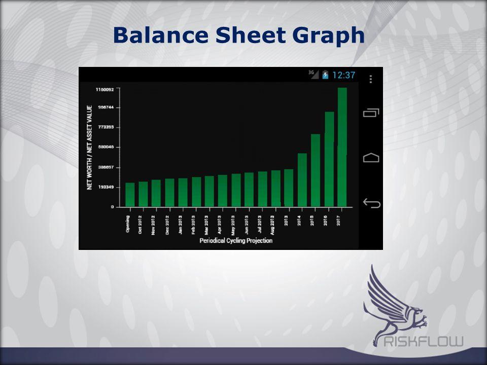 Balance Sheet Graph