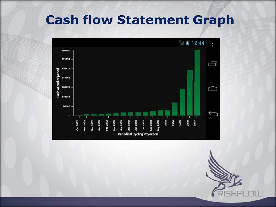 Cash flow Statement Graph