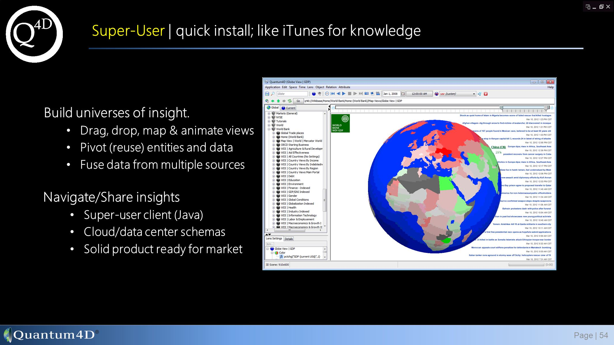 Navigate/Share insights Super-user client (Java) Cloud/data center schemas Solid product ready for market Super-User | quick install; like iTunes for