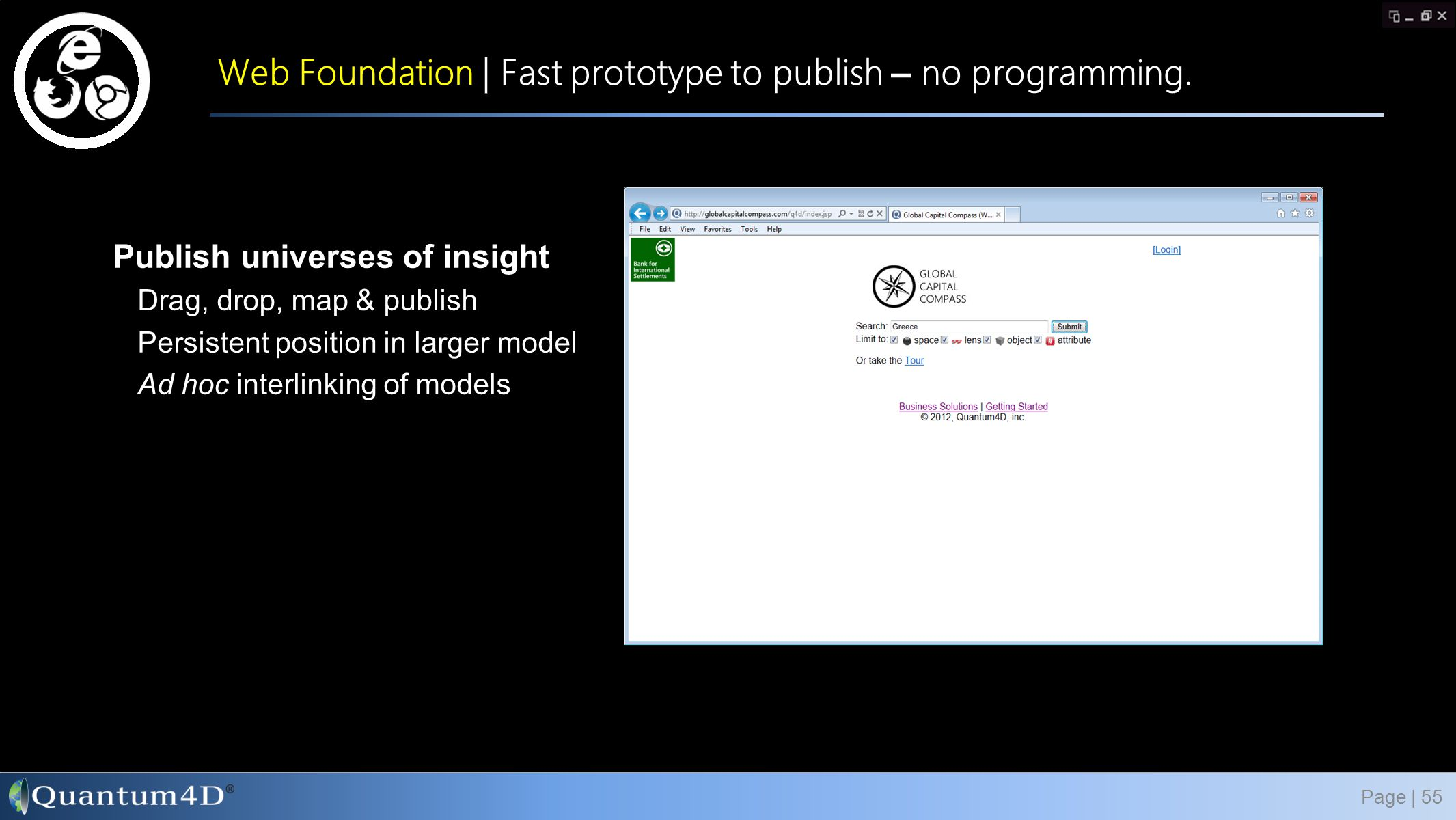Web Foundation | Fast prototype to publish – no programming. Page | 55 Publish universes of insight Drag, drop, map & publish Persistent position in l