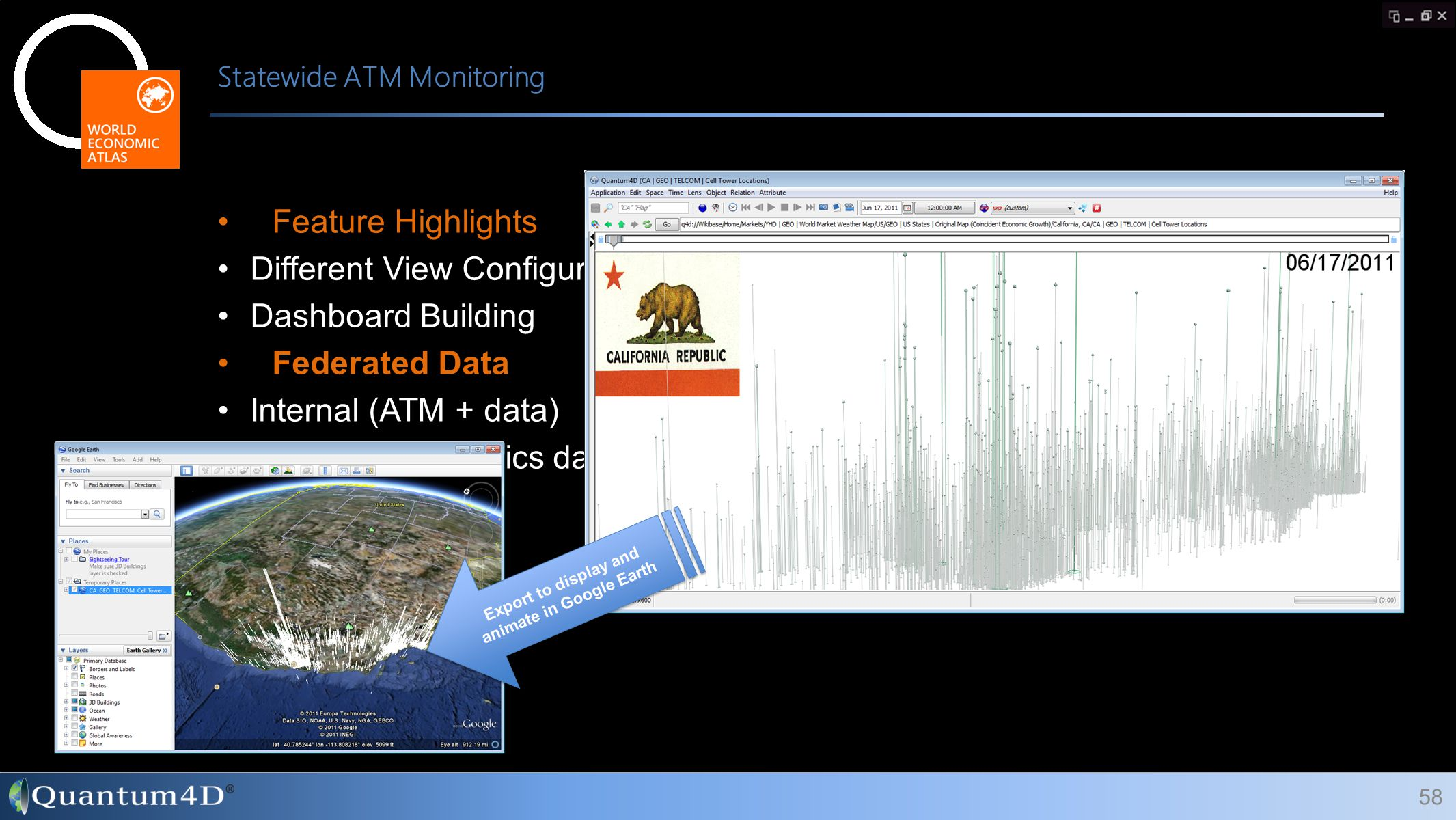Statewide ATM Monitoring Feature Highlights Different View Configurations Dashboard Building Federated Data Internal (ATM + data) Local demographics d