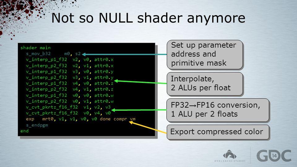 Not so NULL shader anymore shader main s_mov_b32 m0, s2 v_interp_p1_f32 v2, v0, attr0.x v_interp_p2_f32 v2, v1, attr0.x v_interp_p1_f32 v3, v0, attr0.