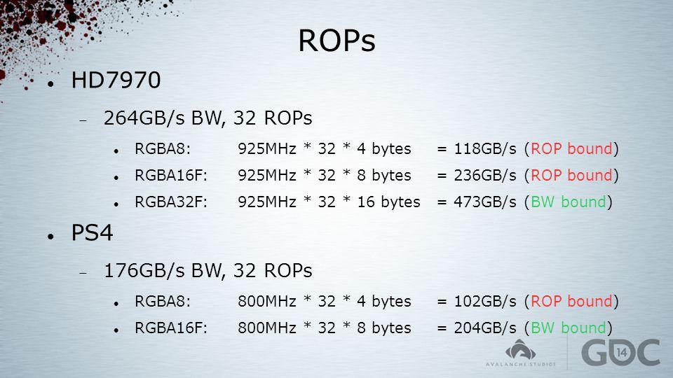 ROPs HD7970  264GB/s BW, 32 ROPs RGBA8:925MHz * 32 * 4 bytes= 118GB/s (ROP bound) RGBA16F:925MHz * 32 * 8 bytes= 236GB/s (ROP bound) RGBA32F:925MHz *