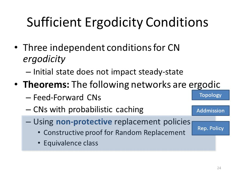 Sufficient Ergodicity Conditions Three independent conditions for CN ergodicity – Initial state does not impact steady-state Theorems: The following networks are ergodic – Feed-Forward CNs – CNs with probabilistic caching – Using non-protective replacement policies Constructive proof for Random Replacement Equivalence class 24 Topology Addmission Rep.