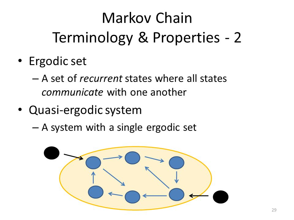 Markov Chain Terminology & Properties - 2 Ergodic set – A set of recurrent states where all states communicate with one another Quasi-ergodic system –