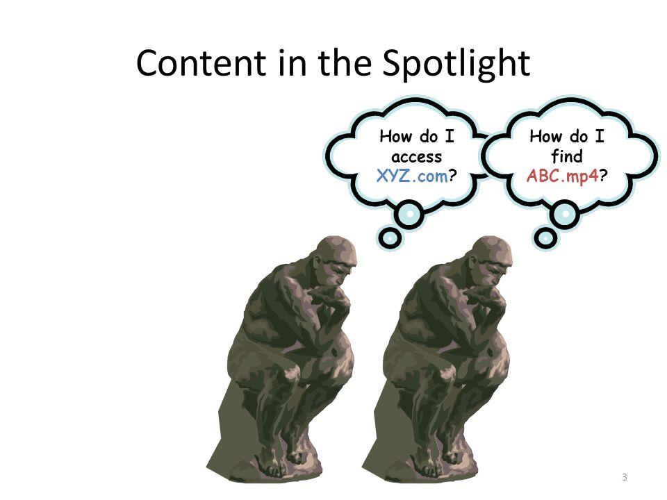 Content in the Spotlight 3 How do I access XYZ.com How do I find ABC.mp4