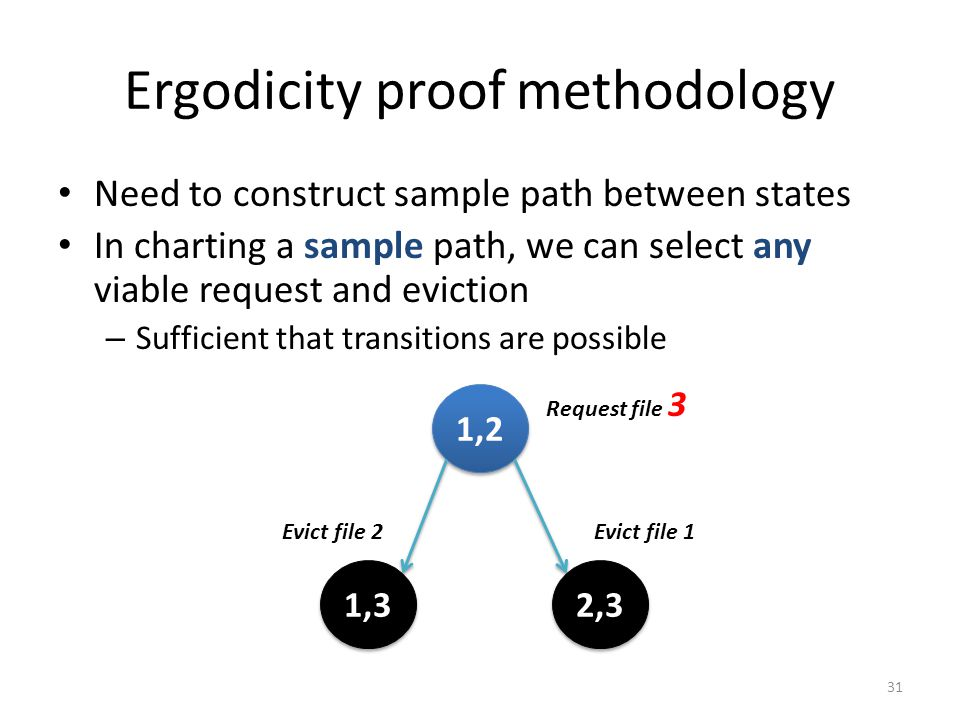 Ergodicity proof methodology Need to construct sample path between states In charting a sample path, we can select any viable request and eviction – S