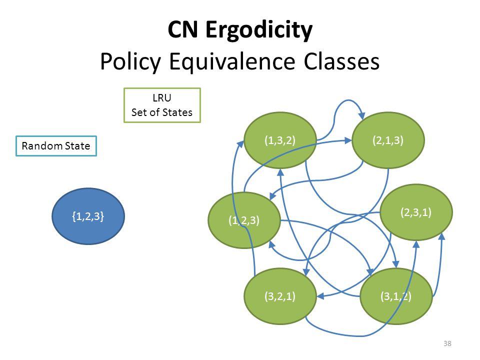 CN Ergodicity Policy Equivalence Classes {1,2,3} (1,3,2)(2,1,3) (2,3,1) (1,2,3) (3,1,2)(3,2,1) Random State LRU Set of States 38
