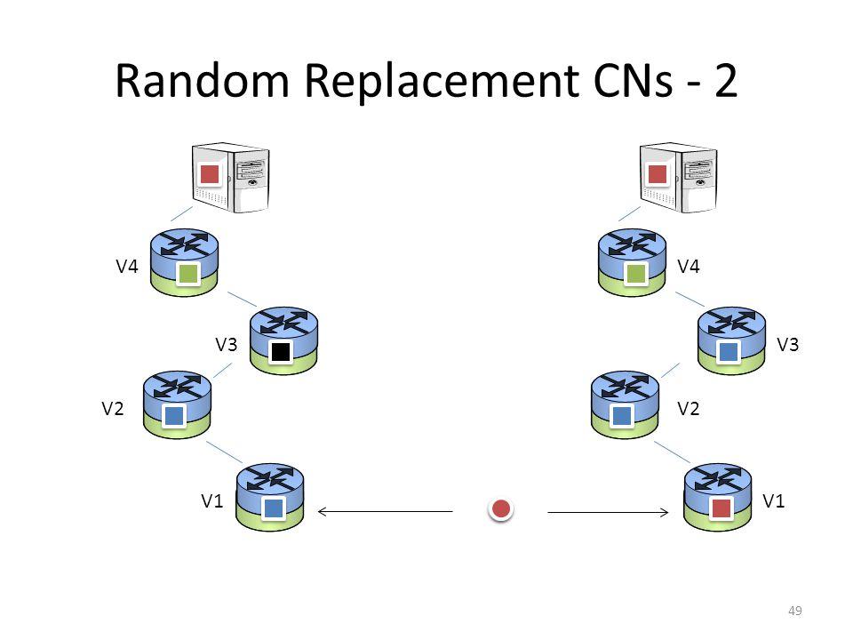 Random Replacement CNs - 2 49 V1 V2 V3 V4 V1 V2 V3 V4