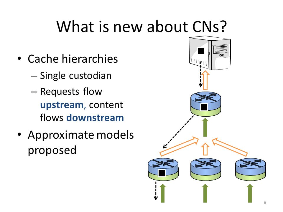 What is new about CNs? Cache hierarchies – Single custodian – Requests flow upstream, content flows downstream Approximate models proposed 8