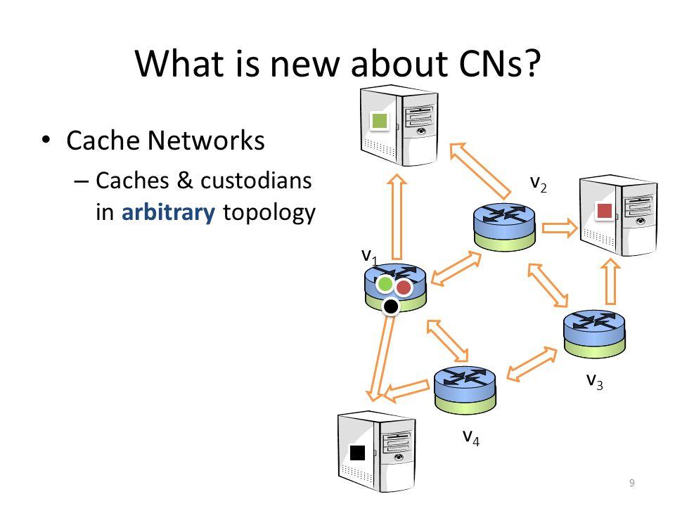 What is new about CNs? Cache Networks – Caches & custodians in arbitrary topology 9 v1v1 v2v2 v4v4 v3v3