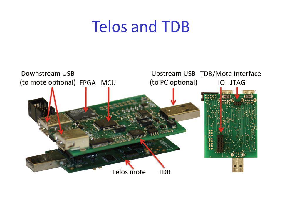 Telos and TDB